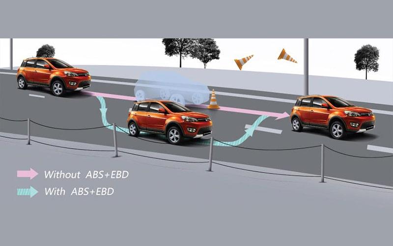 Nada impedirá disfrutar tus aventuras con amigos con el Sistema ABS + EBD de tu primer SUV, que controla los tiempos del vehículo y lo frena sin problemas, evitando derrapes y accidentes.